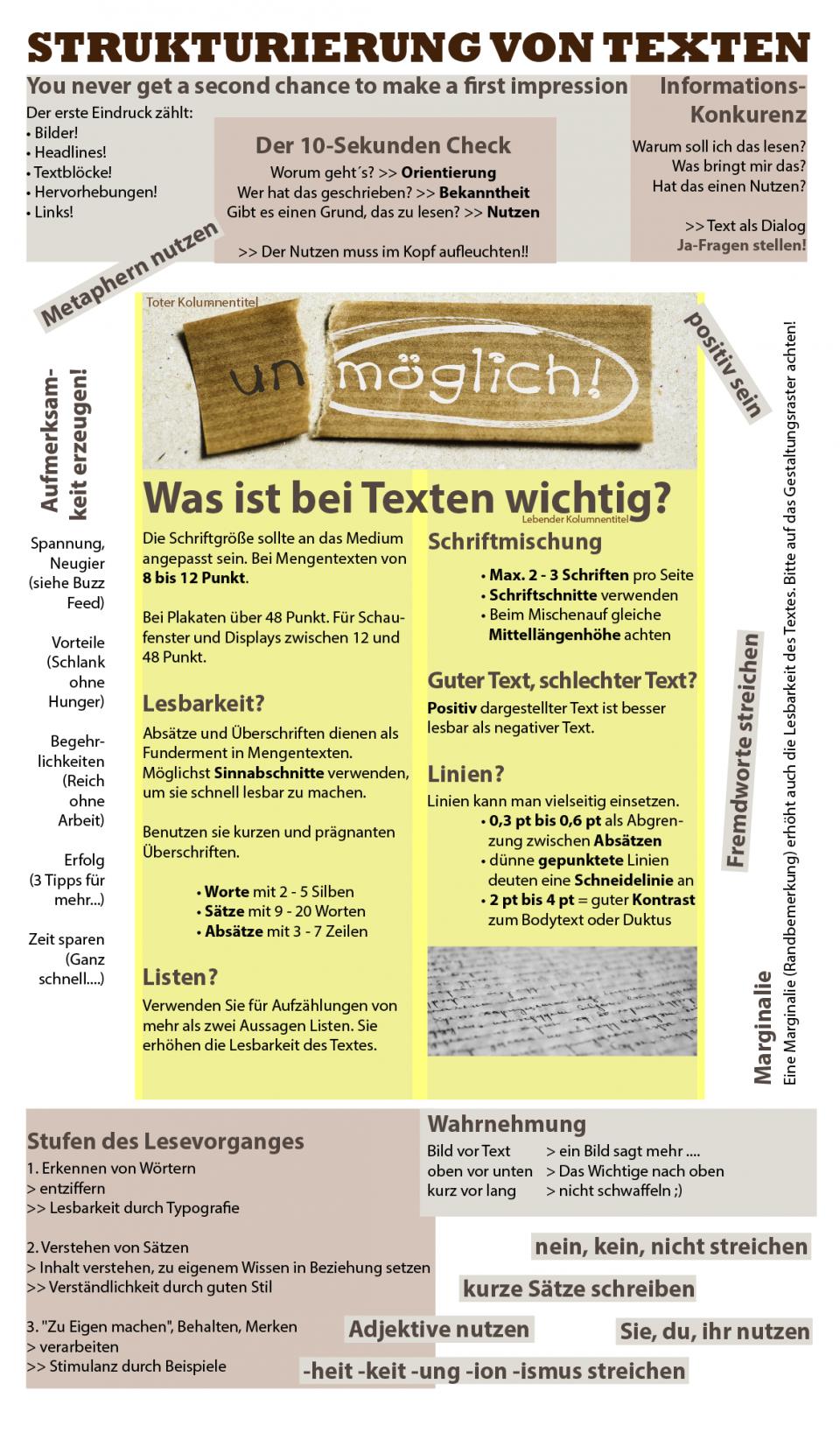 Infografik – Strukturierung von Texten