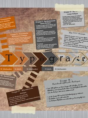 Klassifikation der Schrift